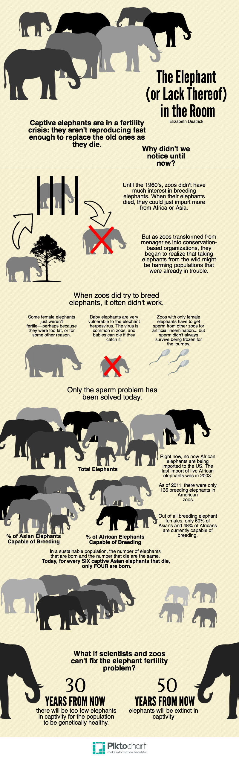 Infographic by Elizabeth Deatrick